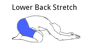 How to fix an Anterior Pelvic Tilt - Posture Direct